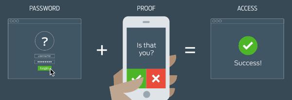 Web Security Multi-factor Authentication